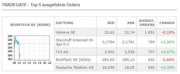 Das-bewegt-den-Kurs-Orderbuch-Level-2-Markttiefe-Rene-Berteit-GodmodeTrader.de-2