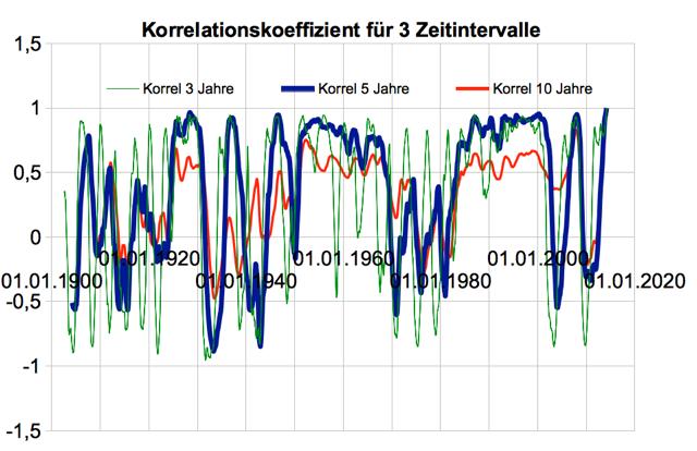 Dow-of-Doom-Untergang-der-Börsenwelt-voraus-Chartanalyse-Christian-Stern-GodmodeTrader.de-2