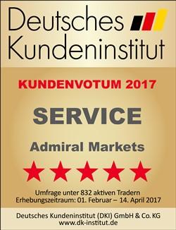 Absoluter-Schutz-vor-CFD-Nachschusspflichten-für-Deutschland-und-Österreich-und-der-Schweiz-Kommentar-Jens-Chrzanowski-GodmodeTrader.de-2