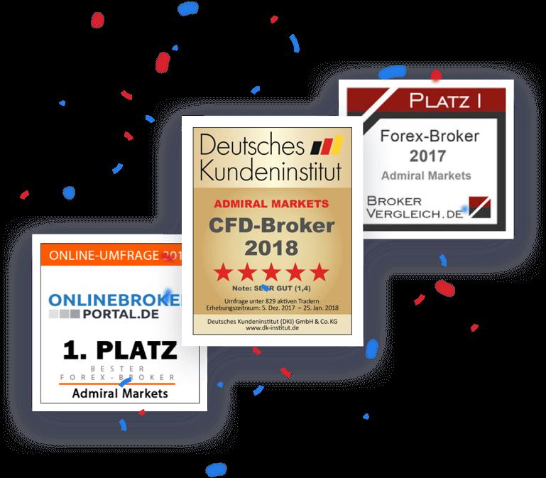 CFDs-für-Profis-Admiral-Markets-Pro-Kommentar-Jens-Chrzanowski-GodmodeTrader.de-4