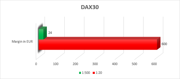 DAX-Trump-spielt-Roulette-mit-der-Weltwirtschaft-Kommentar-Jens-Chrzanowski-GodmodeTrader.de-2