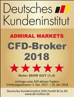 Admiral-Markets-fügt-Kupfer-und-sieben-weitere-Rohstoffe-zu-seinem-Angebot-hinzu-Kommentar-Jens-Chrzanowski-GodmodeTrader.de-2