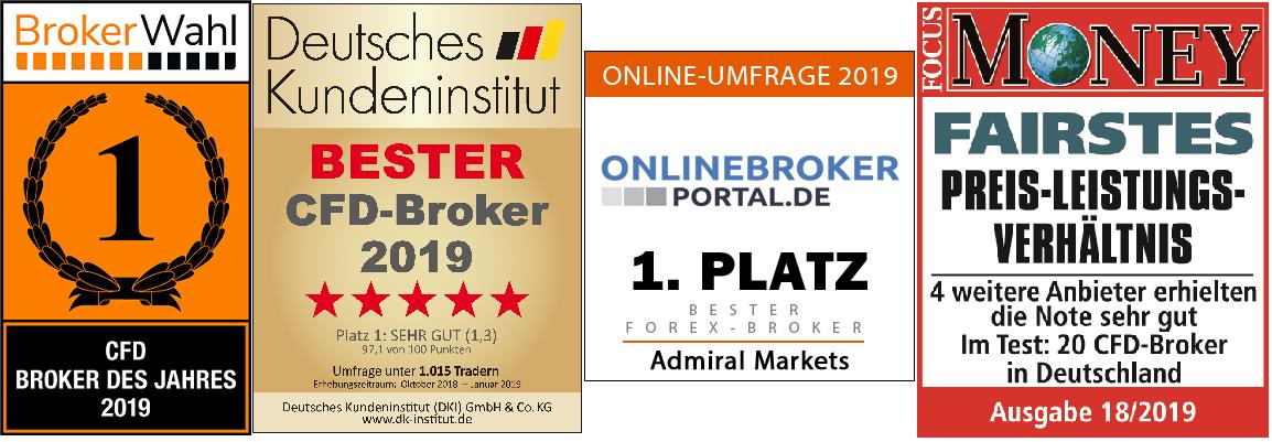 Die-Kostenabkühlung-des-Jahres-Summer-Spreads-von-Admiral-Markets-Kommentar-Jens-Chrzanowski-GodmodeTrader.de-1