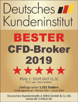 Gold-günstig-handeln-Long-oder-Short-Kommentar-Jens-Chrzanowski-GodmodeTrader.de-4