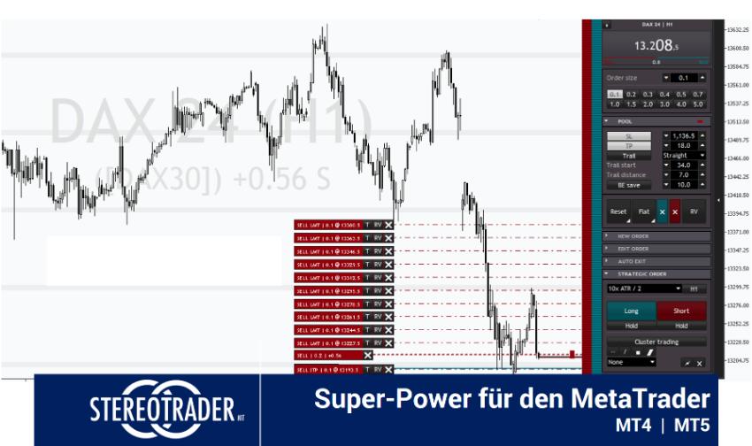 DAX-Analyse-Die-Bullen-kriegen-gerade-noch-die-Kurve-Kommentar-Jens-Chrzanowski-GodmodeTrader.de-3