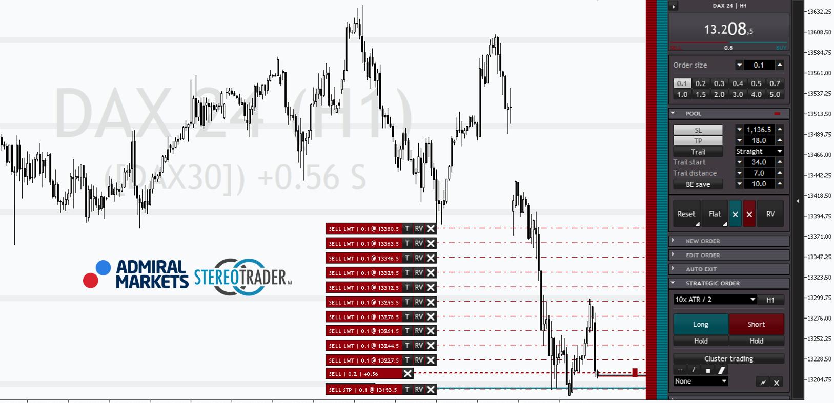 Dow-Jones-Analyse-Trendlos-Kommentar-Jens-Chrzanowski-GodmodeTrader.de-3