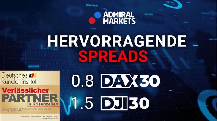 DAX-Analyse-Wochenausblick-Das-V-ist-ausgeführt-Kommentar-Jens-Chrzanowski-GodmodeTrader.de-2