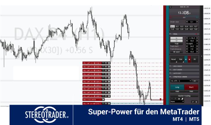 DAX-Analyse-Wochenausblick-Das-V-ist-ausgeführt-Kommentar-Jens-Chrzanowski-GodmodeTrader.de-3