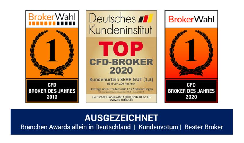 Dow-Jones-Wochenanalyse-Zähe-Korrektur-Kommentar-Jens-Chrzanowski-GodmodeTrader.de-3