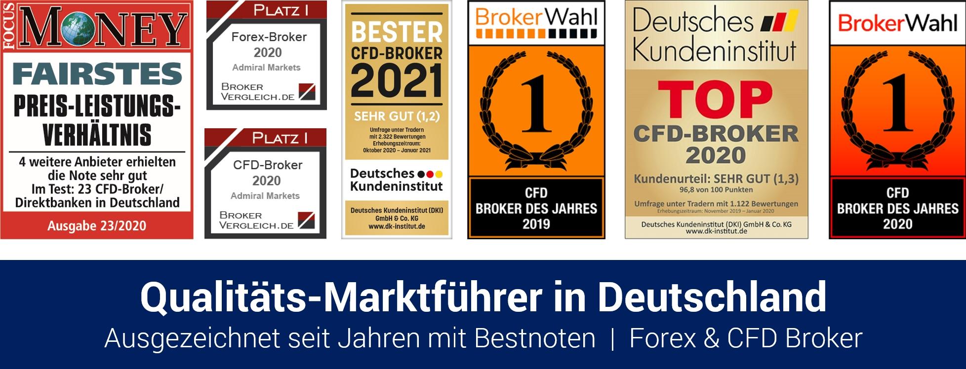 Daytrading-mit-Jochen-Schmidt-Analyse-Markttechnik-Forex-CFD-Aktien-Rohstoffe-23-02-2021-Jens-Chrzanowski-GodmodeTrader.de-2