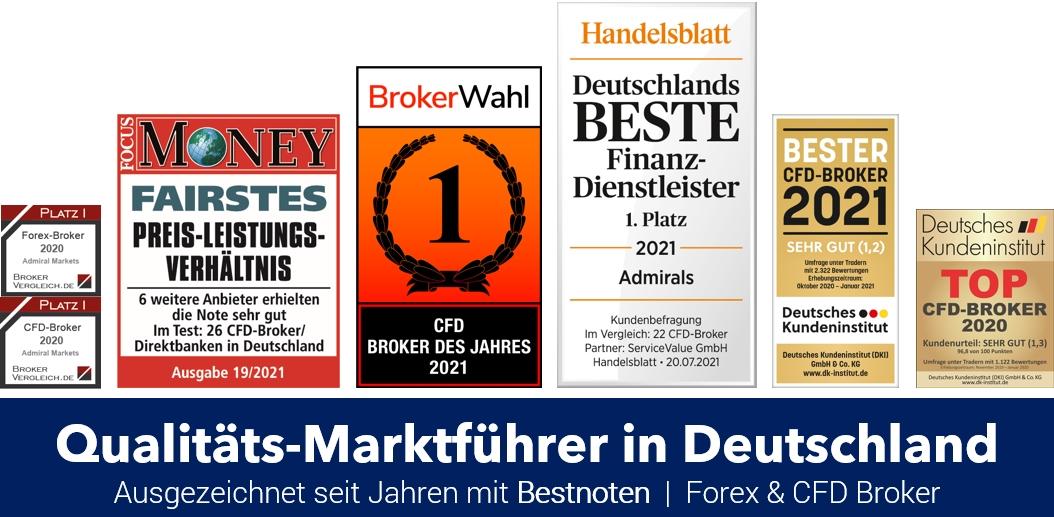 Daytrading-mit-Jochen-Schmidt-Analyse-Markttechnik-Forex-CFD-Aktien-Rohstoffe-14-10-2021-Jens-Chrzanowski-GodmodeTrader.de-2