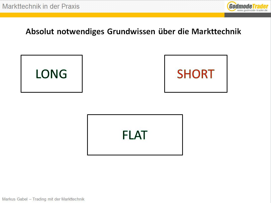 Mein-Weg-zur-Markttechnik-Markus-Gabel-GodmodeTrader.de-1