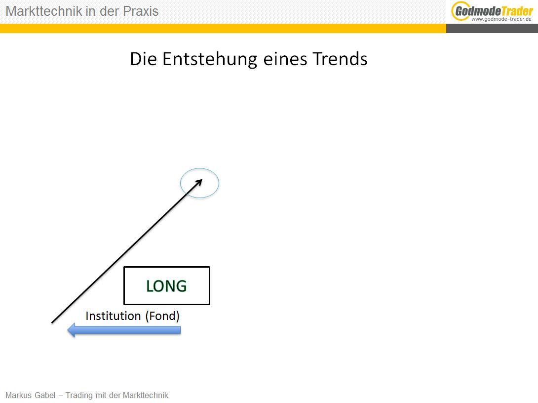 Mein-Weg-zur-Markttechnik-Markus-Gabel-GodmodeTrader.de-2
