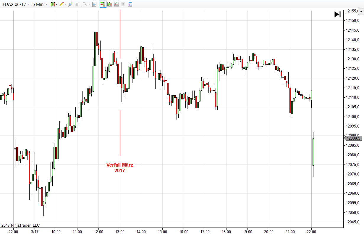 0x5fff in binary trading