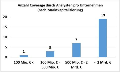 Mehrstufiger-Researchprozess-soll-unentdeckte-Perlen-aufspüren-Kommentar-Sascha-Gebhard-GodmodeTrader.de-1