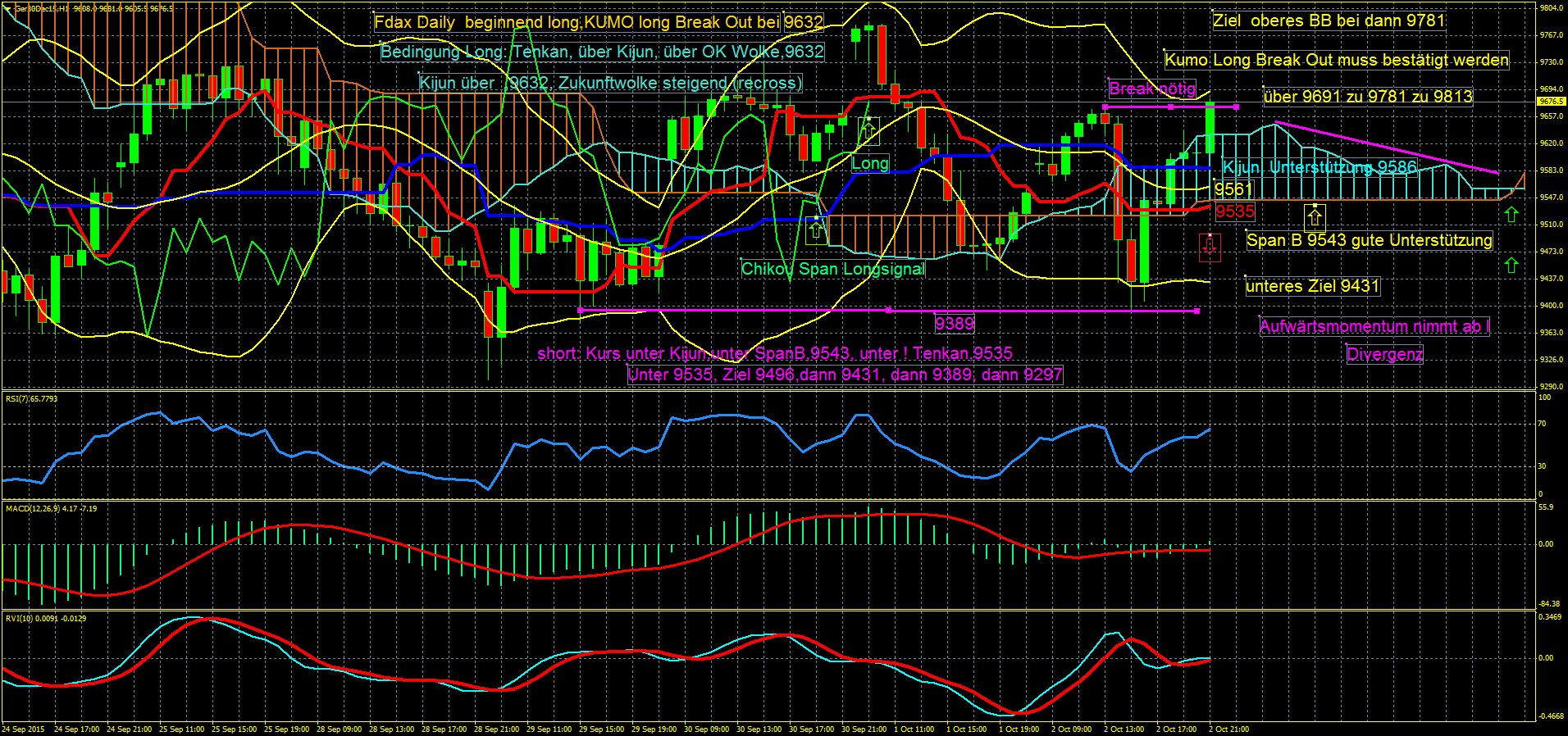 Dow-Jones-SP-500-Nasdaq-Dax-Gold-mit-Monsterkerze-welch-eine-Handelswoche-Achterbahn-vom-Feinsten-nichts-für-schwache-Nerven-Chartanalyse-Erich-Schmidt-GodmodeTrader.de-1
