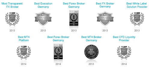 DAX-Update-Wochenausblick-Kommentar-JFD-Brokers-GodmodeTrader.de-2