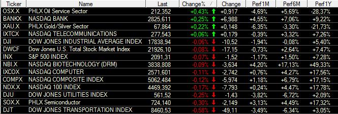 US-INDIZES-Dow-Jones-direkt-am-Freitagstief-Chartanalyse-Bastian-Galuschka-GodmodeTrader.de-1