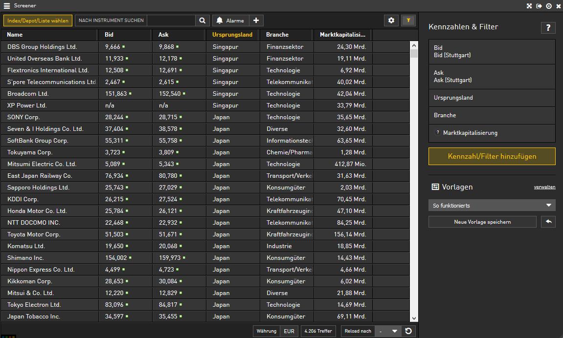Dieses-Tool-sollte-jeder-Trader-kennen-Bastian-Galuschka-GodmodeTrader.de-1