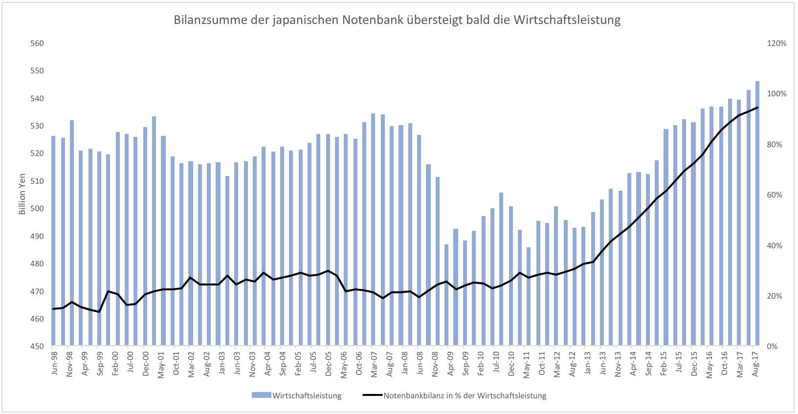 Aktienrally-in-Japan-schon-wieder-vorbei-Kommentar-Clemens-Schmale-GodmodeTrader.de-3