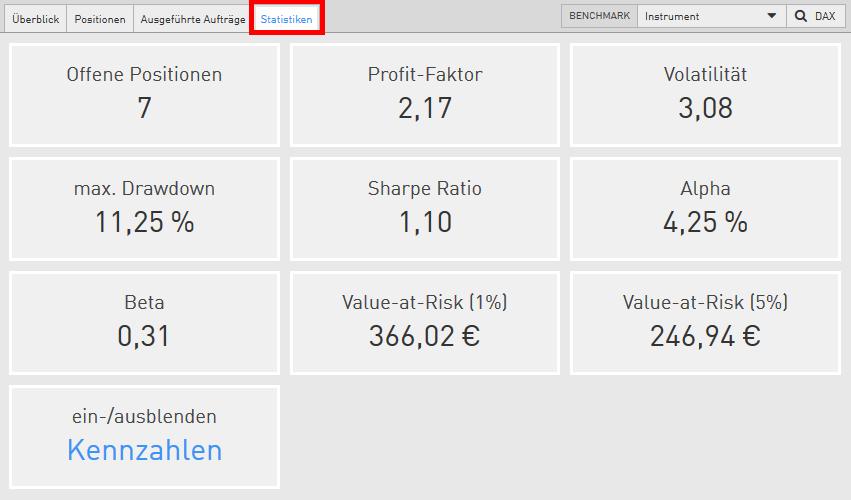 So-bewerten-Sie-Trades-und-Depots-richtig-Bastian-Galuschka-GodmodeTrader.de-1