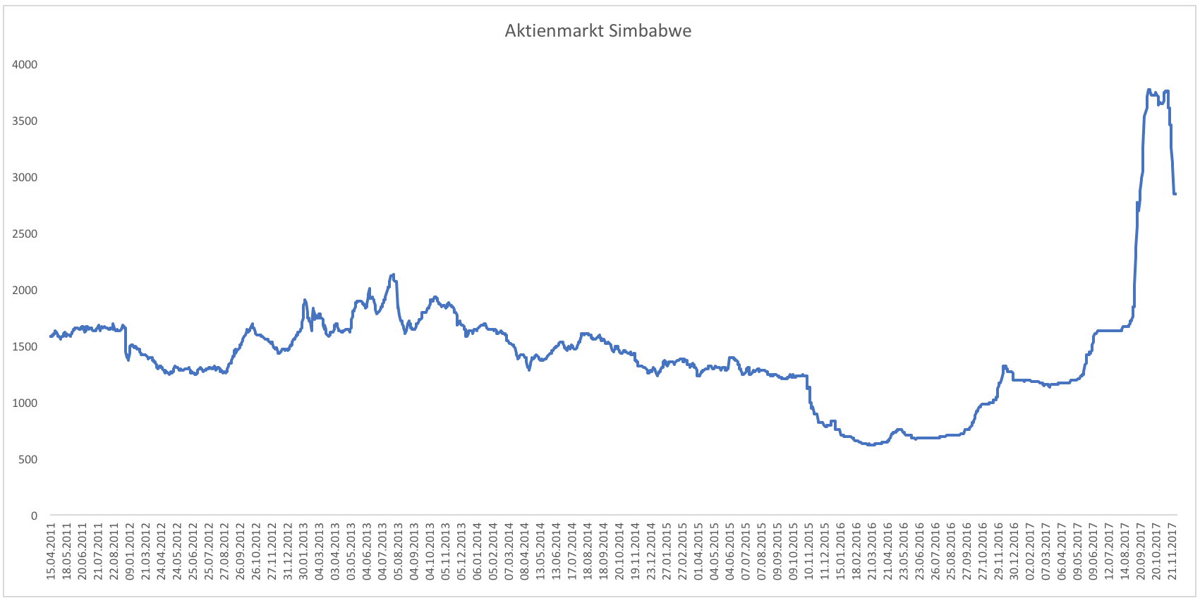 Aktien-als-Krisenwährung-Kommentar-Clemens-Schmale-GodmodeTrader.de-1
