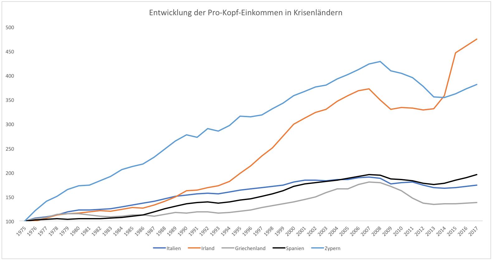 Bombenstimmung-aber-es-bleibt-viel-zu-tun-Kommentar-Clemens-Schmale-GodmodeTrader.de-2