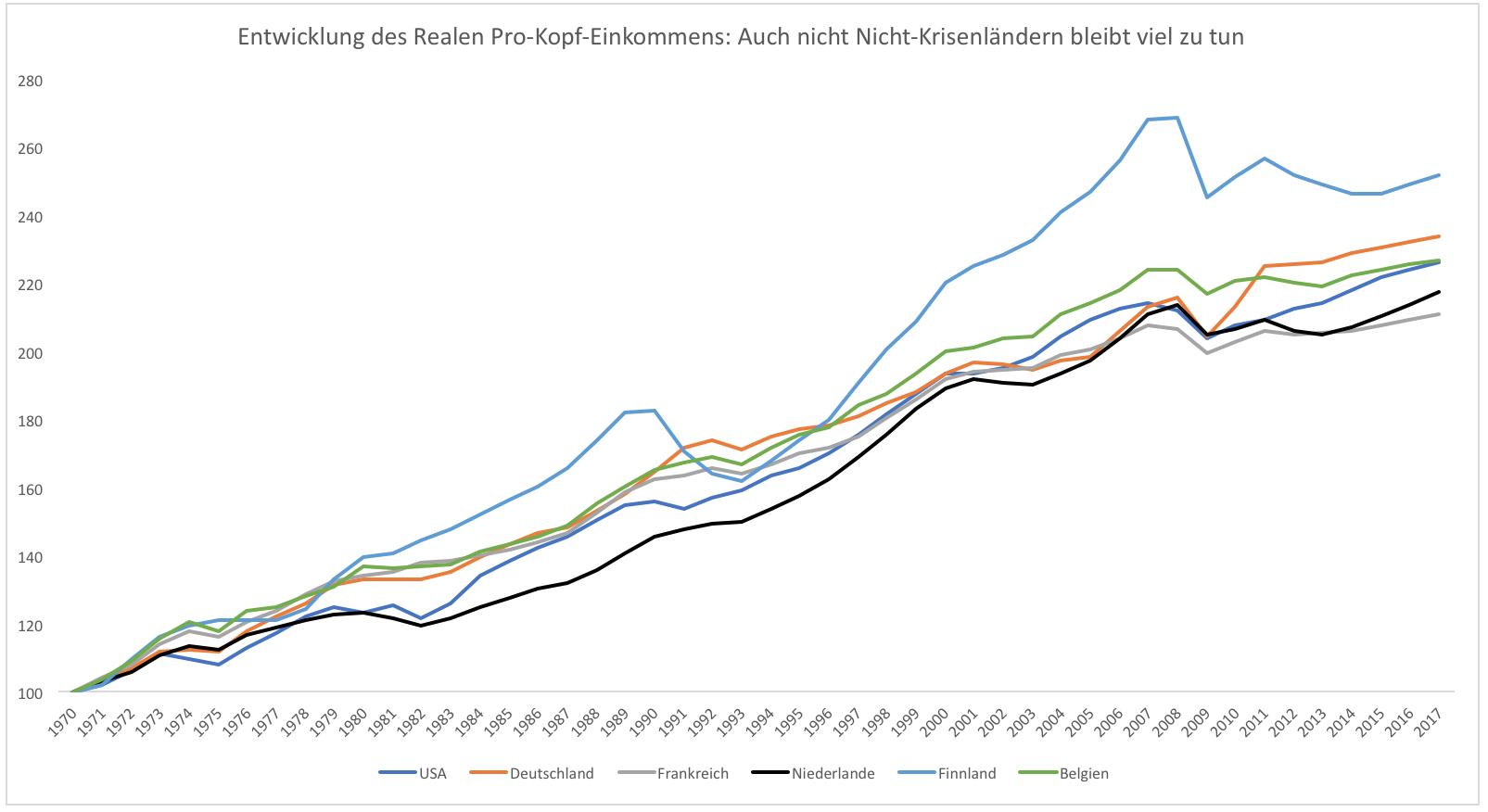 Bombenstimmung-aber-es-bleibt-viel-zu-tun-Kommentar-Clemens-Schmale-GodmodeTrader.de-1