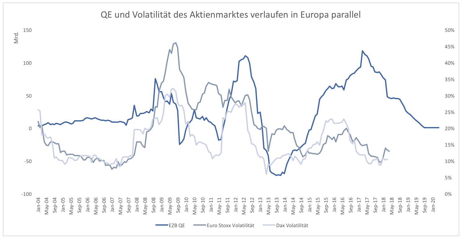Bedeutet-ein-Ende-des-QE-auch-ein-Ende-der-Rally-Kommentar-Clemens-Schmale-GodmodeTrader.de-2