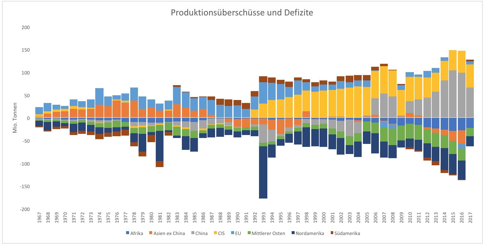 Wie-China-die-Welt-mit-billigem-Stahl-überflutet-Kommentar-Clemens-Schmale-GodmodeTrader.de-2