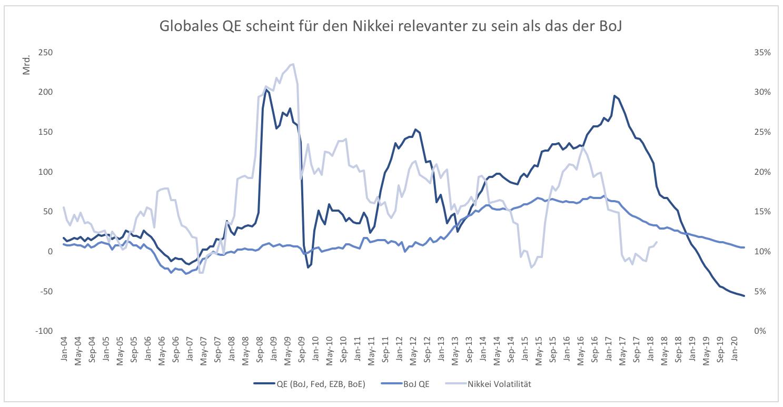 Bedeutet-ein-Ende-des-QE-auch-ein-Ende-der-Rally-Kommentar-Clemens-Schmale-GodmodeTrader.de-3