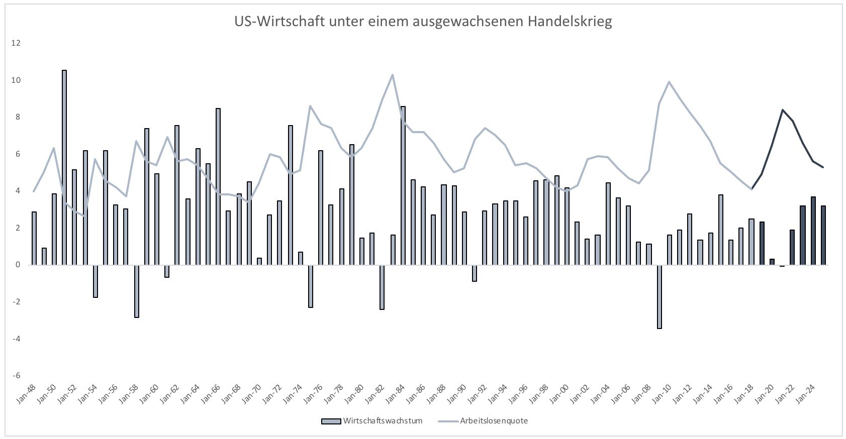 Woher-nehmen-Anleger-bloß-die-Zuversicht-Kommentar-Clemens-Schmale-GodmodeTrader.de-1