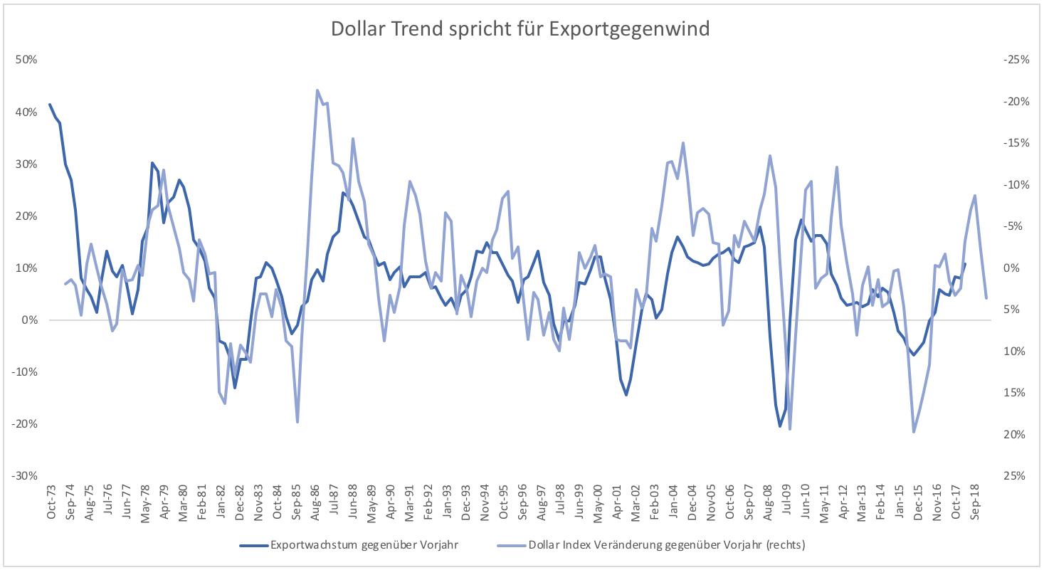 Funktioniert-die-neue-US-Handelspolitik-Kommentar-Clemens-Schmale-GodmodeTrader.de-3