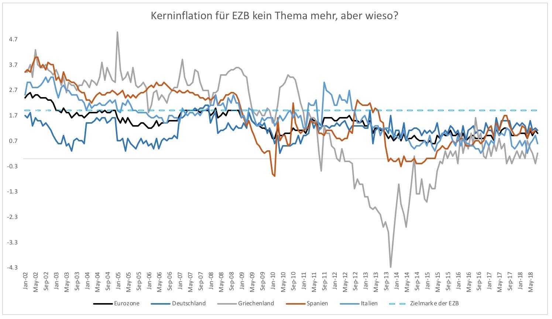 Das-bleibt-Draghis-Geheimnis-Kommentar-Clemens-Schmale-GodmodeTrader.de-1