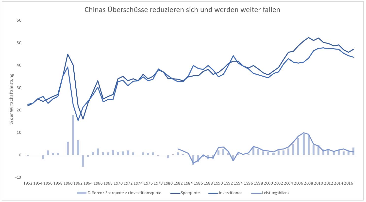 China-kommt-und-geht-auch-wieder-Kommentar-Clemens-Schmale-GodmodeTrader.de-1