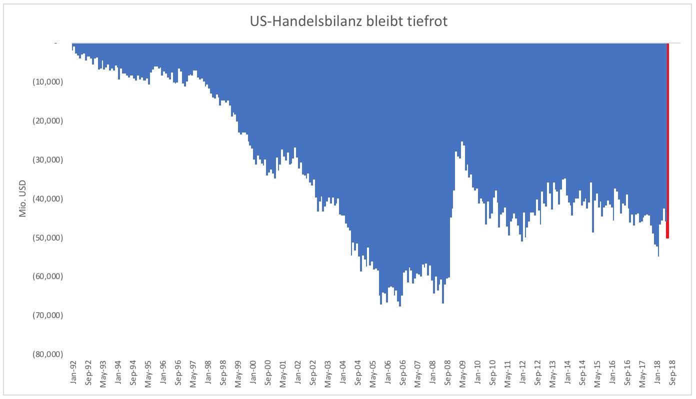 Funktioniert-die-neue-US-Handelspolitik-Kommentar-Clemens-Schmale-GodmodeTrader.de-2