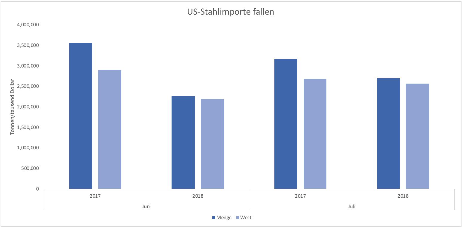 Funktioniert-die-neue-US-Handelspolitik-Kommentar-Clemens-Schmale-GodmodeTrader.de-1