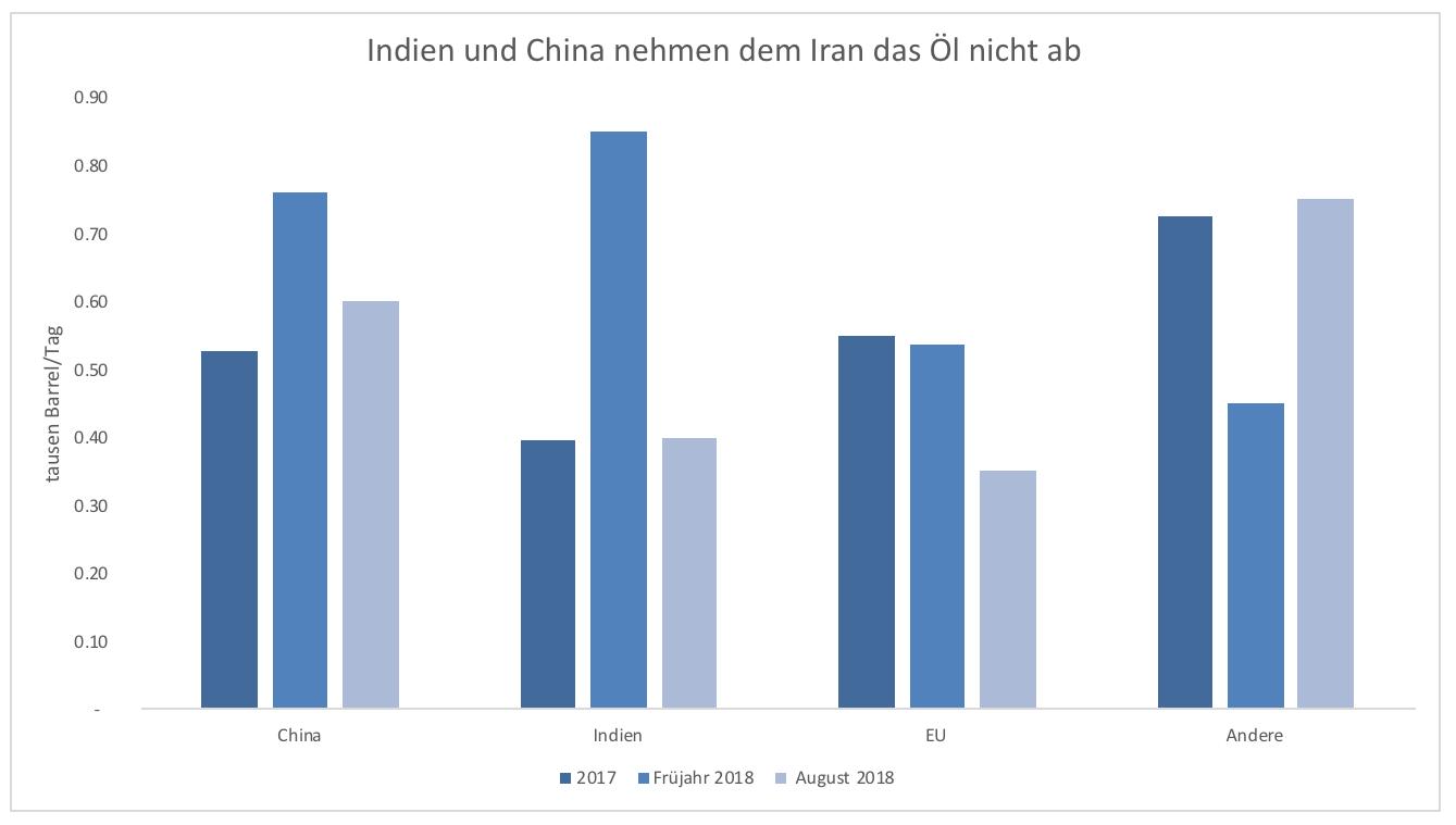 Die-Iransaktionen-werden-wirken-Kommentar-Clemens-Schmale-GodmodeTrader.de-1