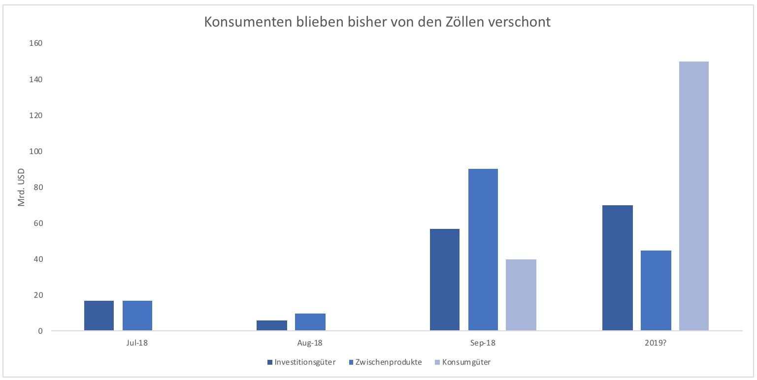 Zollstreit-Es-geht-ans-Eingemachte-Kommentar-Clemens-Schmale-GodmodeTrader.de-1