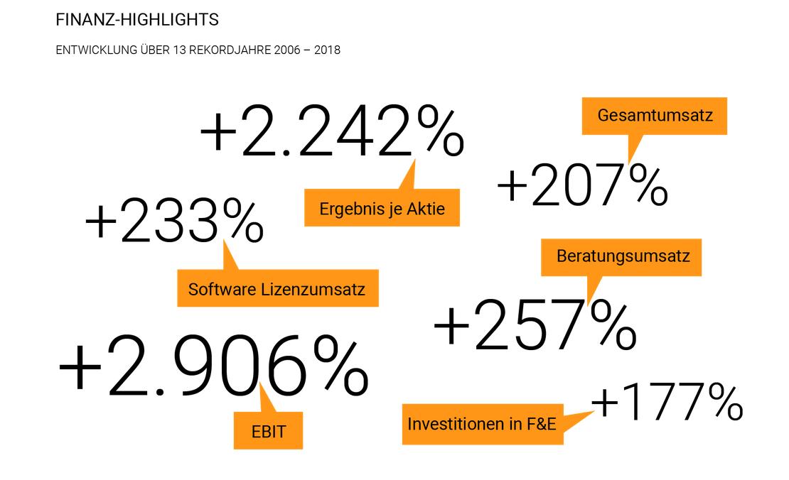 Dieser-Chart-gefällt-mir-außerordentlich-gut-Chartanalyse-Bastian-Galuschka-GodmodeTrader.de-1