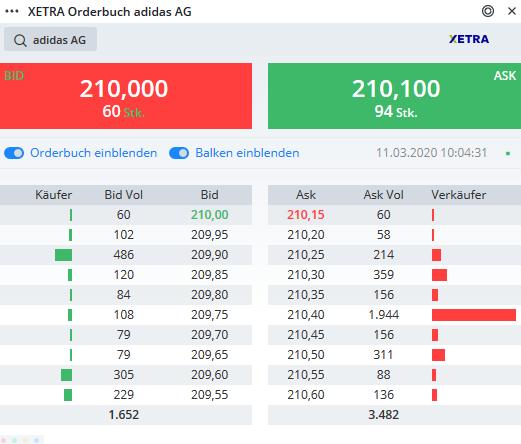 LEVEL-2-Daten-nun-auf-Guidants-verfügbar-Chartanalyse-Bastian-Galuschka-GodmodeTrader.de-1
