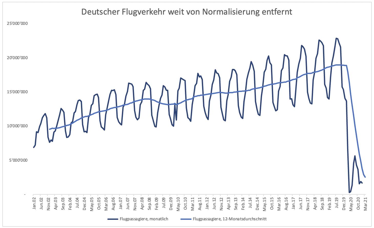 Tourismus-Aktien-Rette-sich-wer-kann-Chartanalyse-Clemens-Schmale-GodmodeTrader.de-1