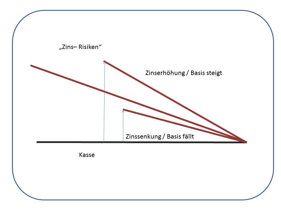 Die-Index-Arbitrage-hält-Kasse-und-Future-zusammen-Kommentar-Uwe-Wagner-GodmodeTrader.de-5