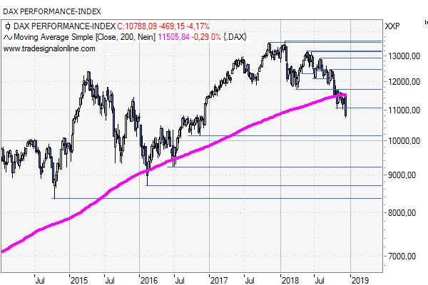 Risk-Parity-Fonds-geben-den-Märkten-den-Rest-Uwe-Wagner-GodmodeTrader.de-2