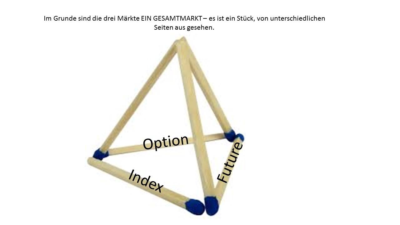 Was-tut-er-wenn-er-weiß-dass-ich-weiß-was-er-plant-Chartanalyse-Uwe-Wagner-GodmodeTrader.de-1