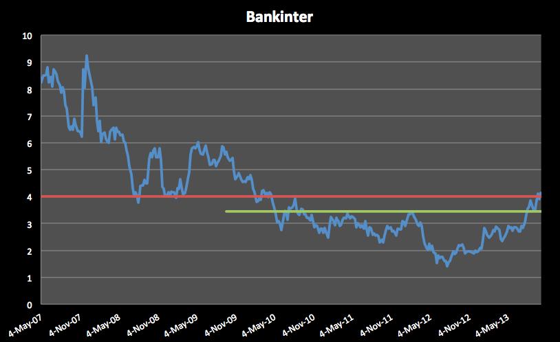 Spanische-Banken-Fast-über-den-Berg-Kommentar-Clemens-Schmale-GodmodeTrader.de-13