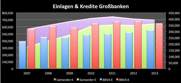 Spanische-Banken-Fast-über-den-Berg-Kommentar-Clemens-Schmale-GodmodeTrader.de-5