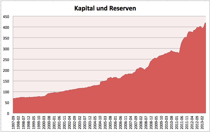 Spanische-Banken-Fast-über-den-Berg-Kommentar-Clemens-Schmale-GodmodeTrader.de-2