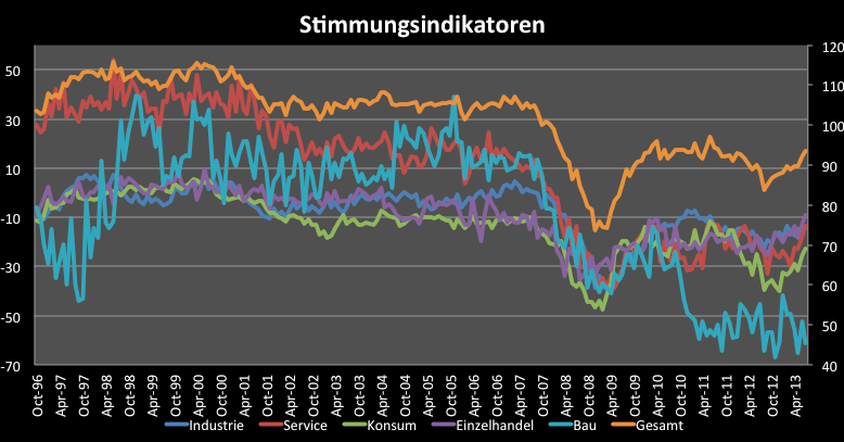 Spanische-Banken-Fast-über-den-Berg-Kommentar-Clemens-Schmale-GodmodeTrader.de-1
