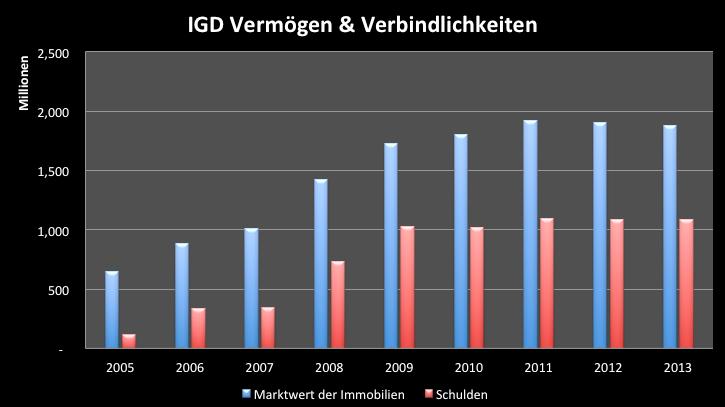 Italienischer-Immobilienmarkt-vor-dem-Aufschwung-Kommentar-Clemens-Schmale-GodmodeTrader.de-4